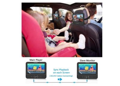 Dual Car DVD Player, Headrest Video CD Player with Two Screens